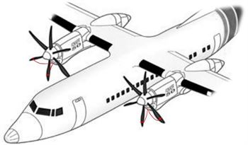 Picture of Fokker 50  Blade tie down